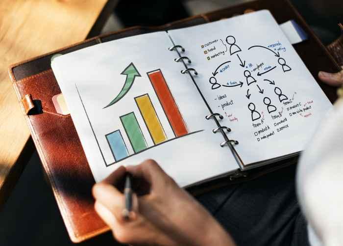 Business marketing on LinkedIn